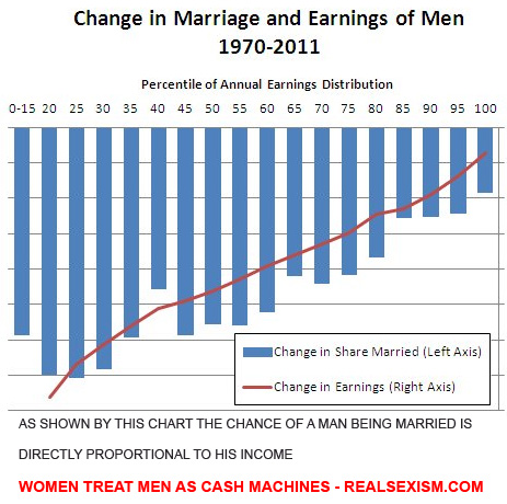 Sexism against men in the workplace