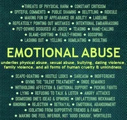 What to do if you re being emotionally abused