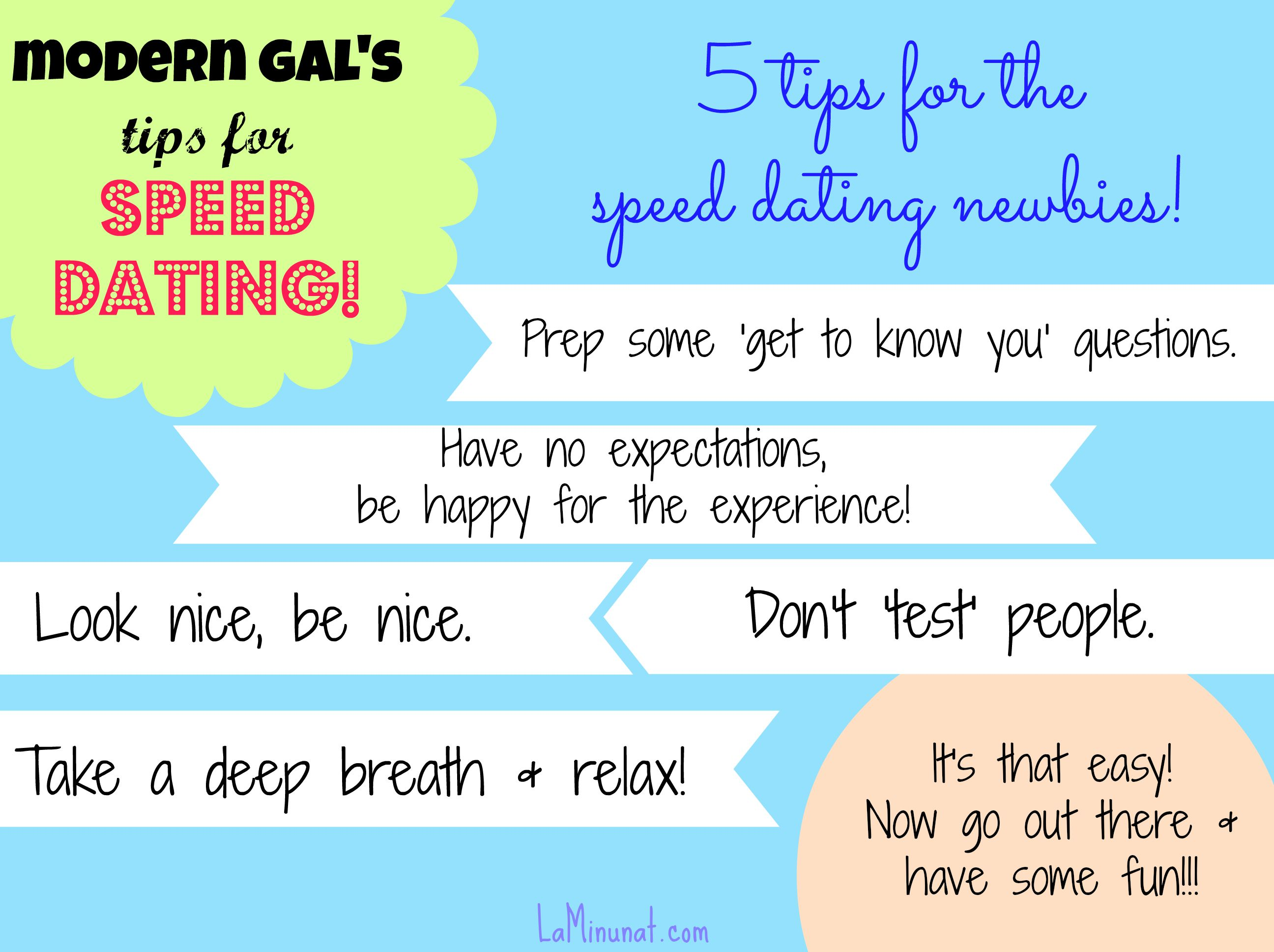 Tips speed dating questions